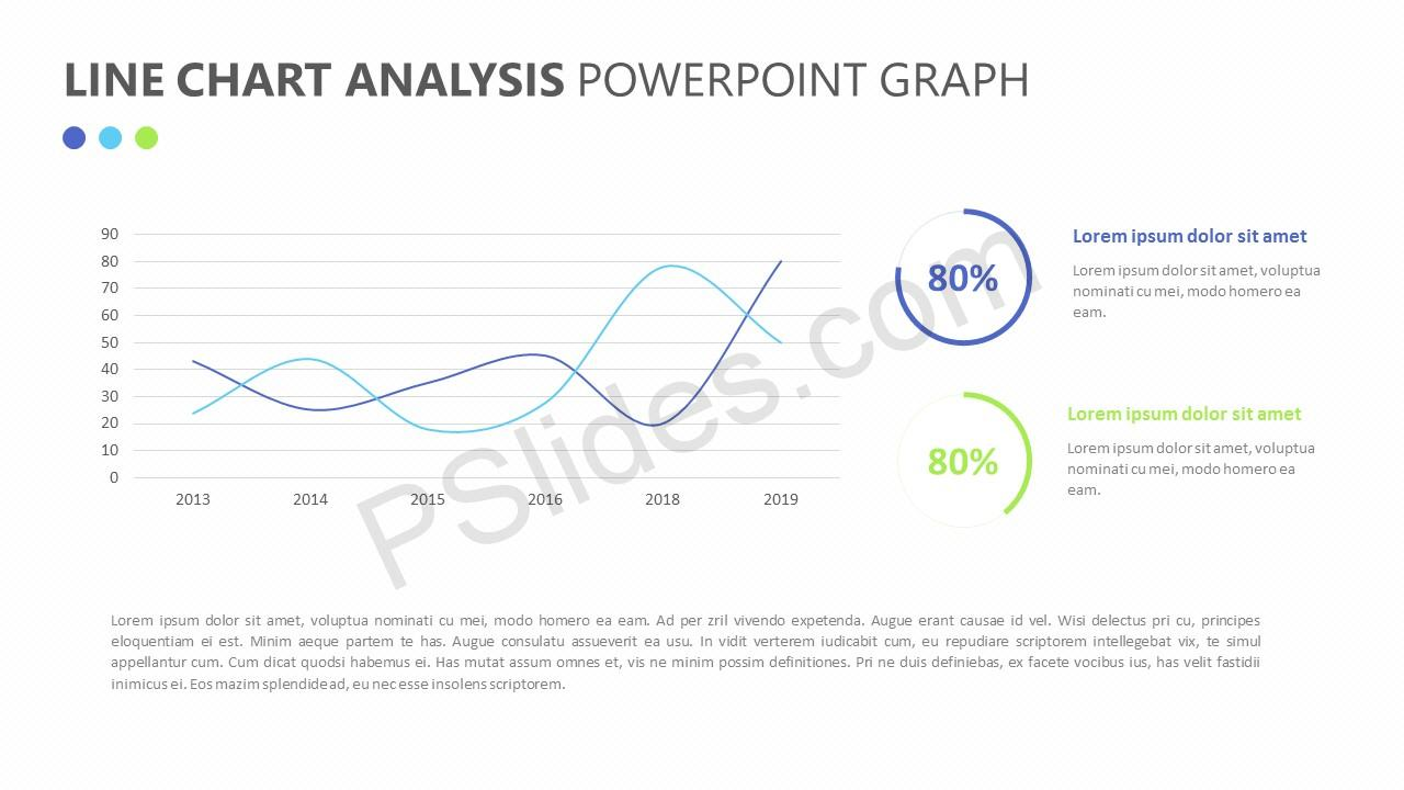 Line Chart Analysis PowerPoint Graph Slide 3