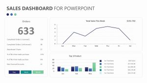 Sales Dashboard for PowerPoint Slide 1