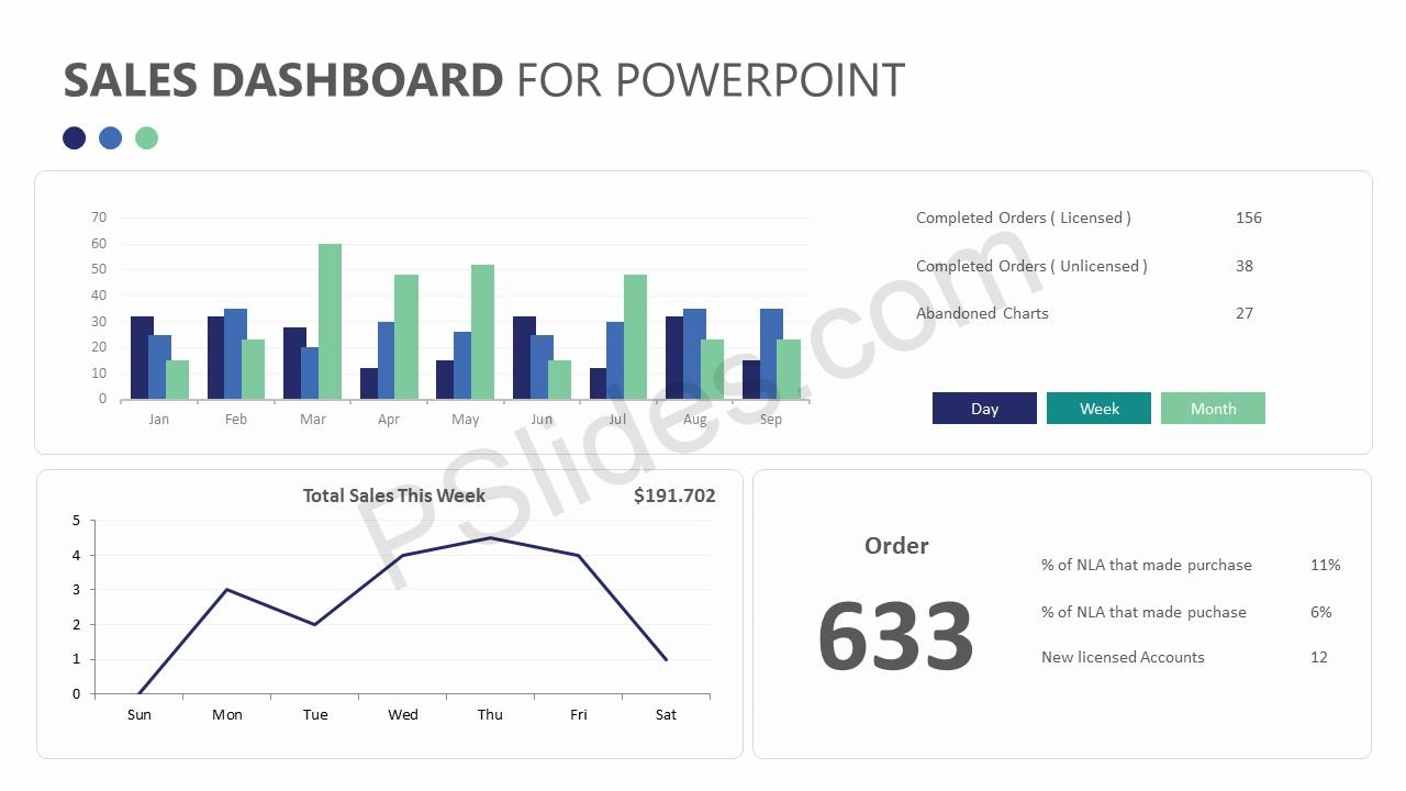 Sales Dashboard for PowerPoint Slide 2
