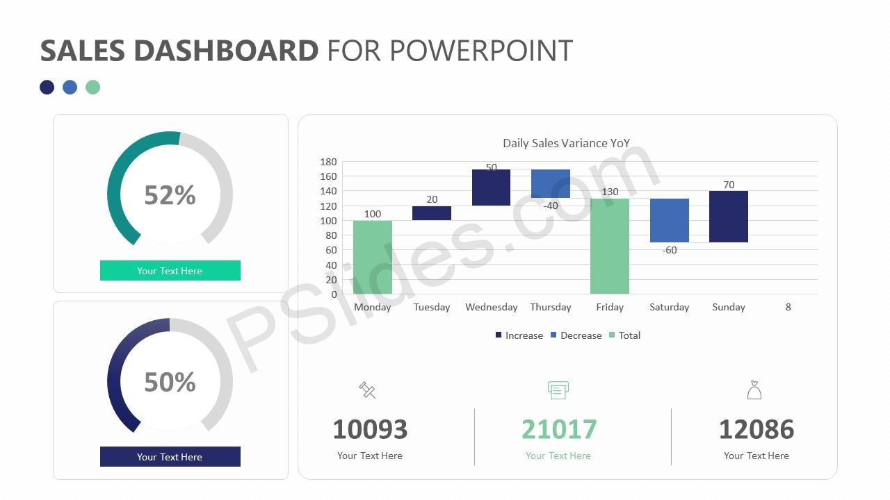 Sales Dashboard for PowerPoint Slide 3