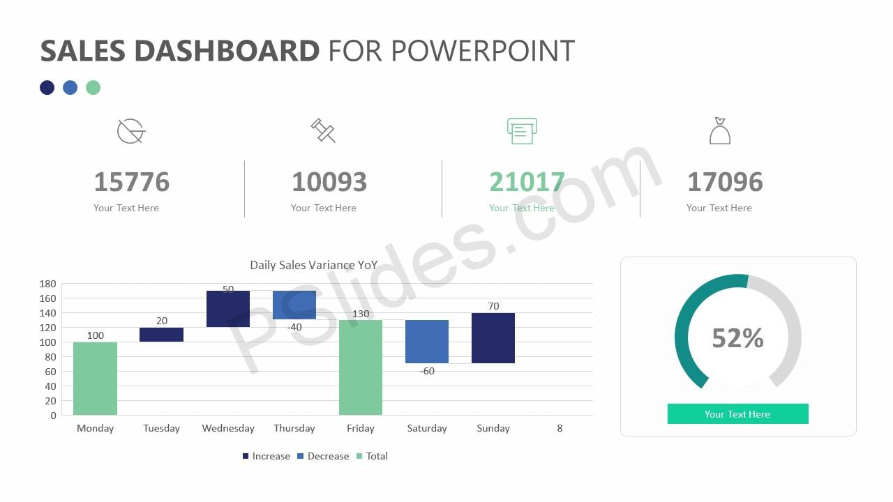 Sales Dashboard for PowerPoint Slide 4