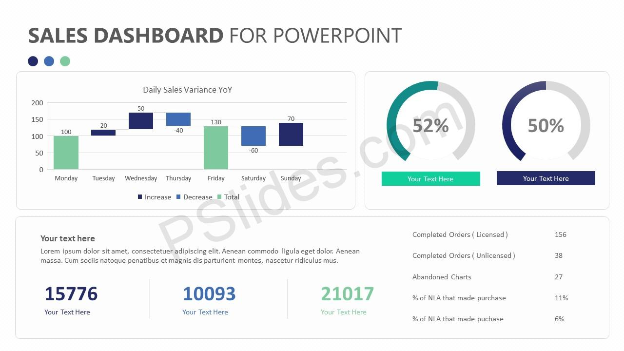 Sales Dashboard for PowerPoint Slide 5