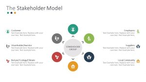 The Stakeholder Model for PowerPoint