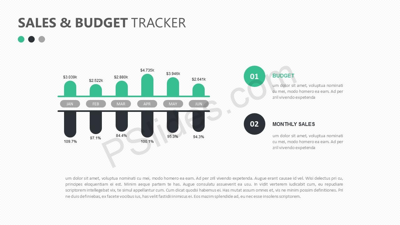 Sales and Budget Tracker for PowerPoint Slide 2