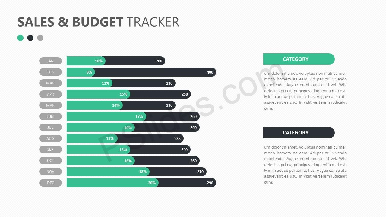 Sales and Budget Tracker for PowerPoint Slide 3
