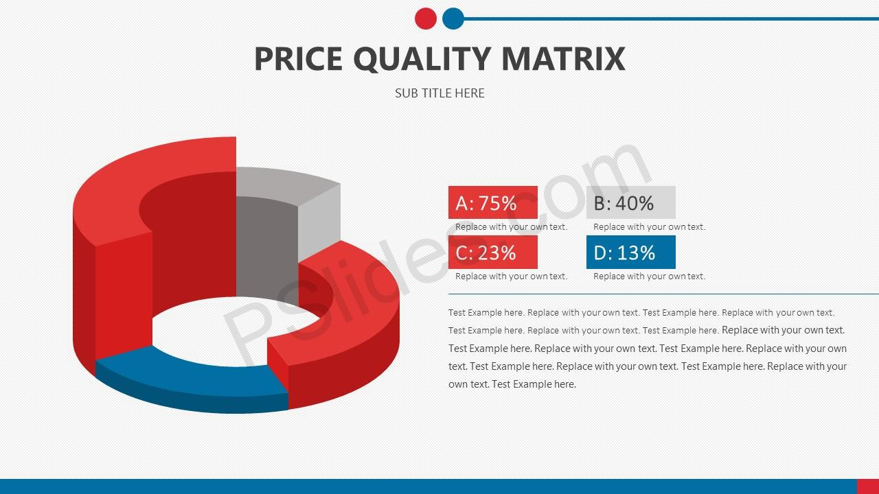 Price Quality Matrix for PowerPoint Slide4