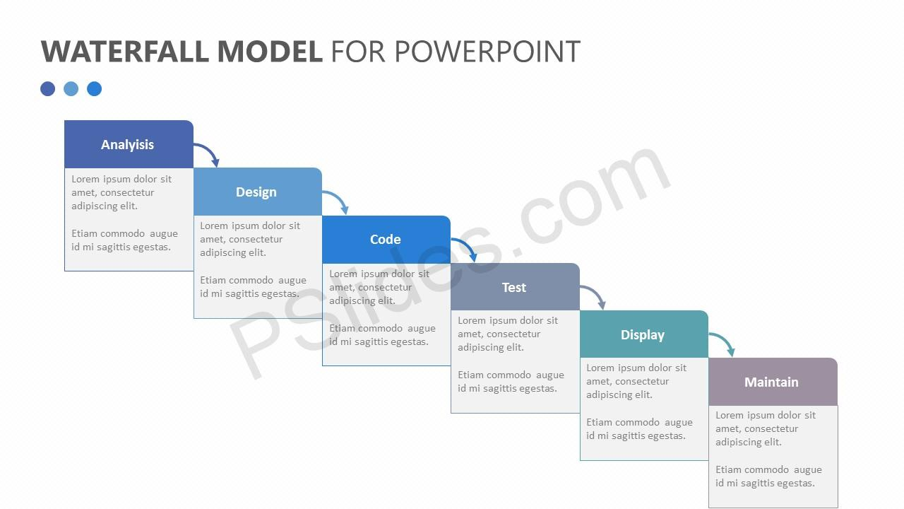Waterfall Model for PowerPoint Slide 2