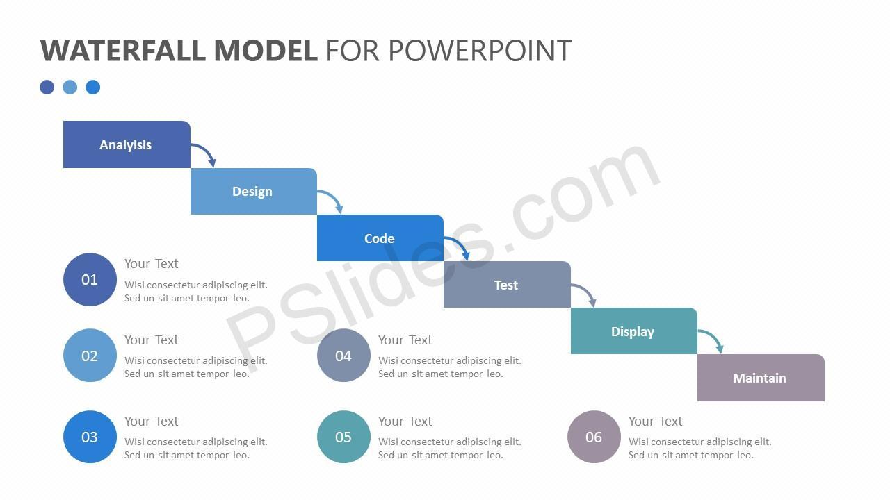 Waterfall Model for PowerPoint Slide 3
