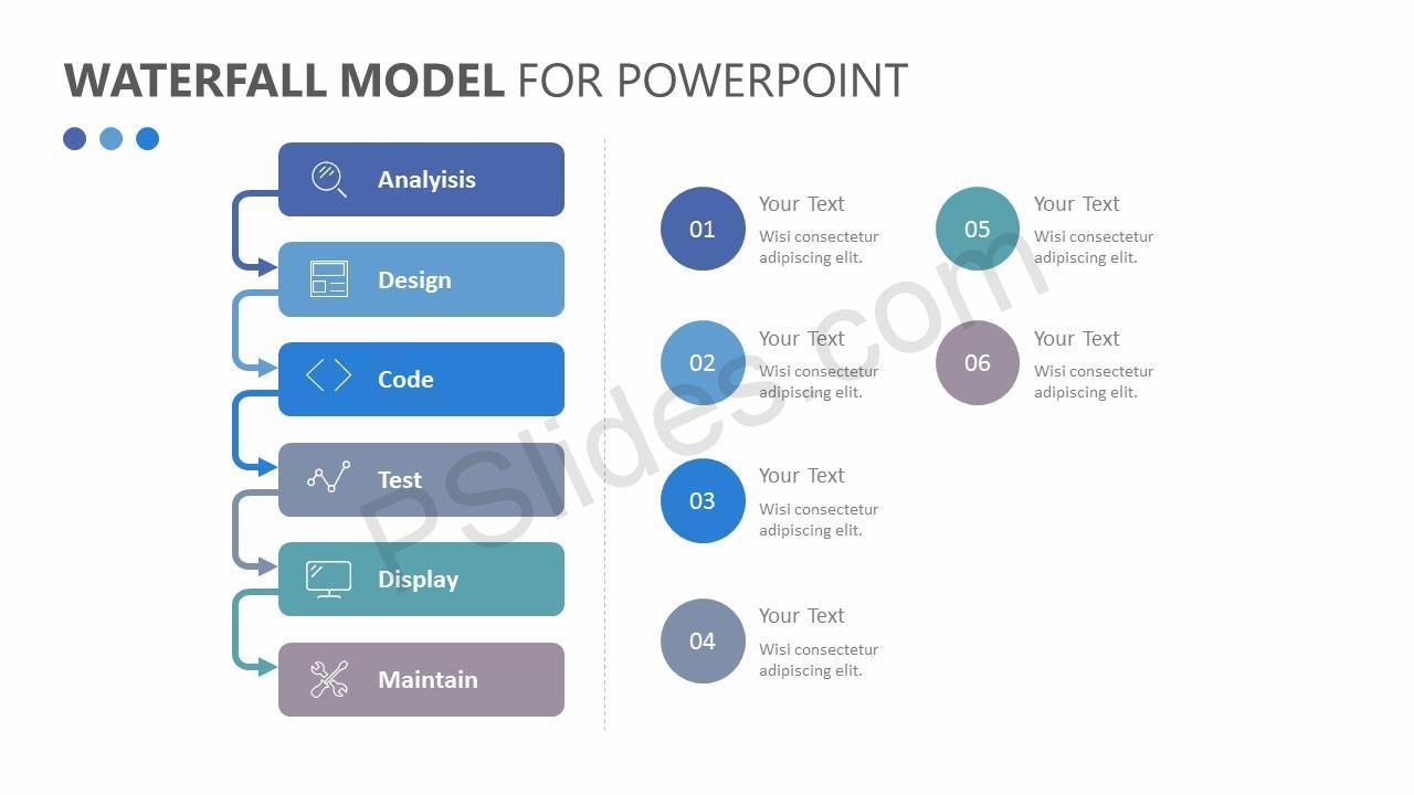 Waterfall Model for PowerPoint Slide 5