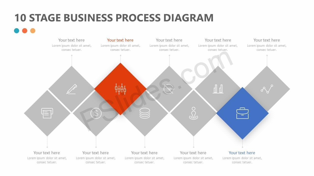 10 Stage Business Process Diagram Slide 2
