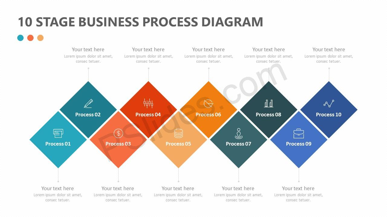 10 Stage Business Process Diagram Slide 3