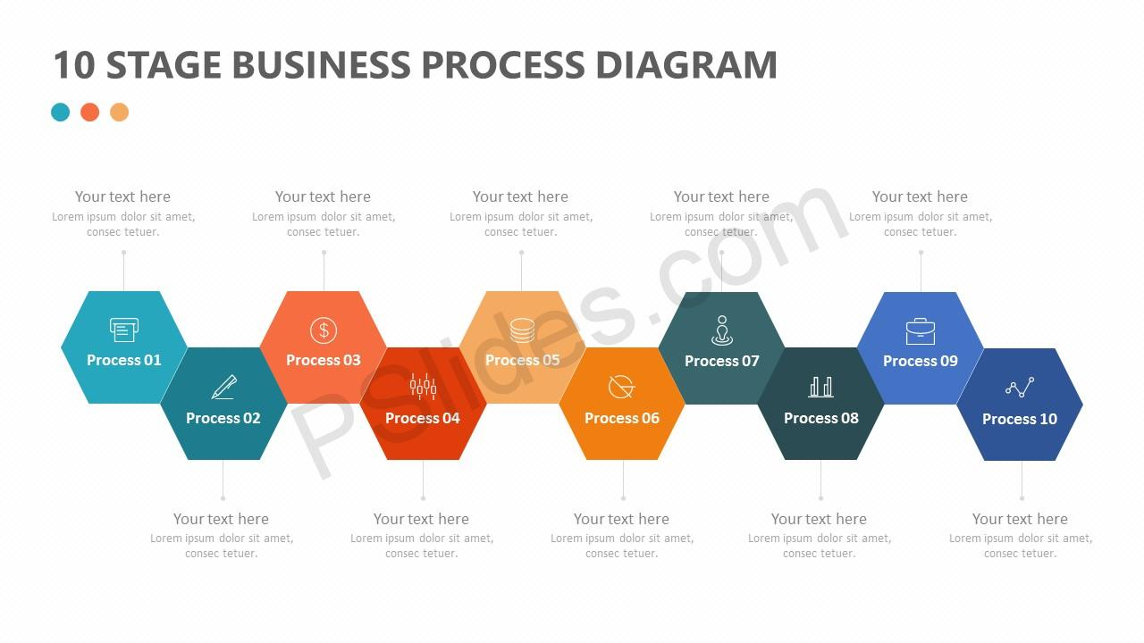 10 Stage Business Process Diagram Slide 4