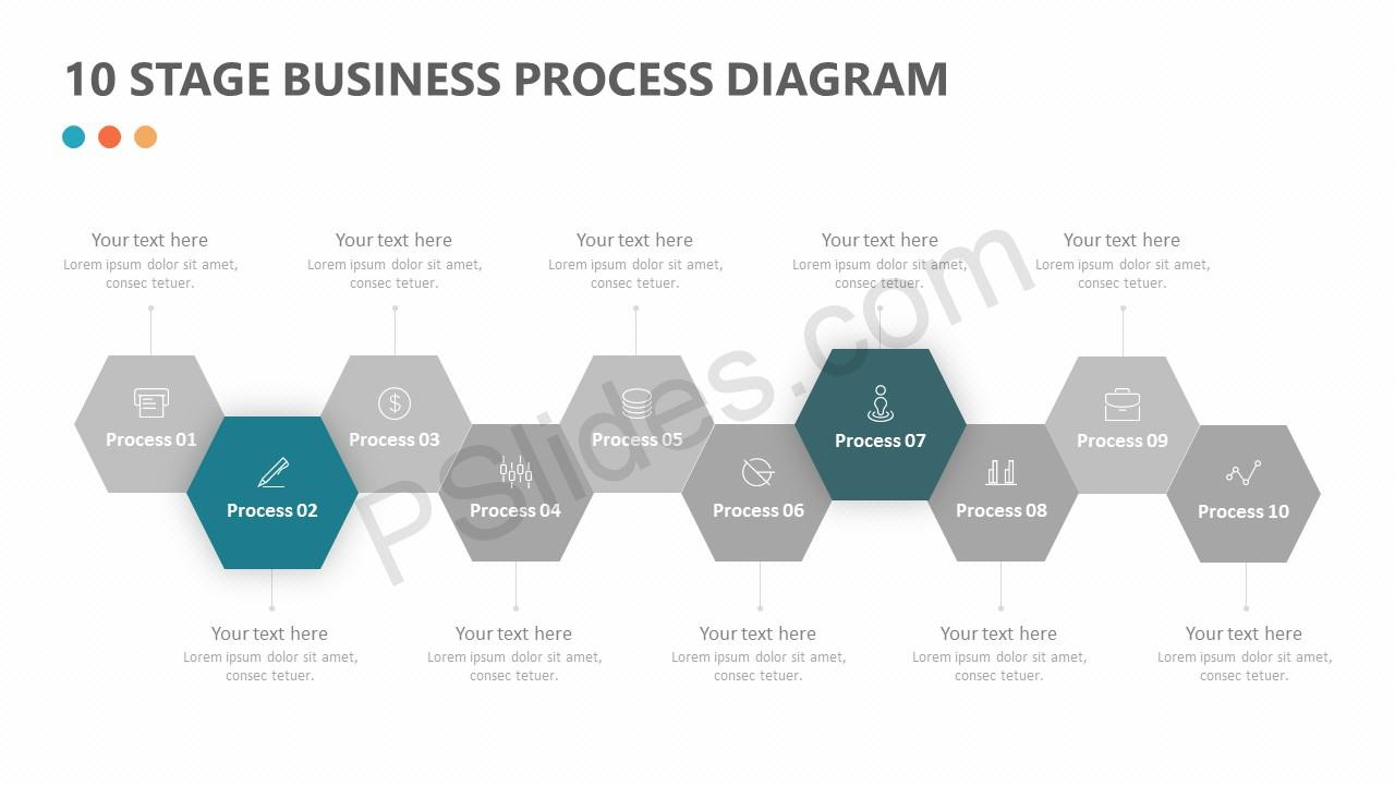 10 Stage Business Process Diagram Slide 5