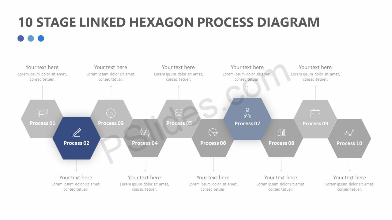 10 Stage Linked Hexagon Process Diagram Slide 2