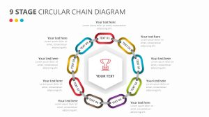 9 Stage Circular Chain Diagram
