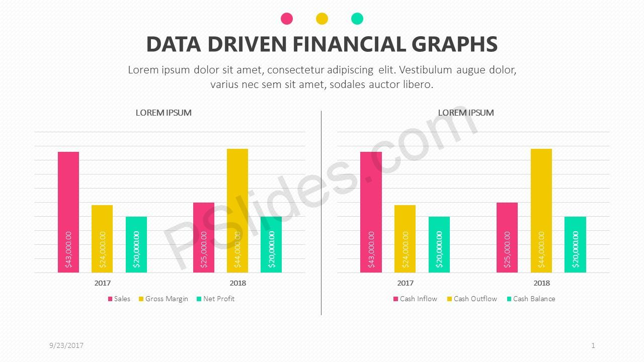 Data Driven Financial Graphs for PowerPoint Slide 1