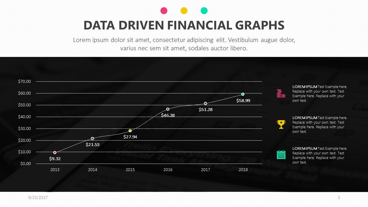 Data Driven Financial Graphs for PowerPoint Slide 3