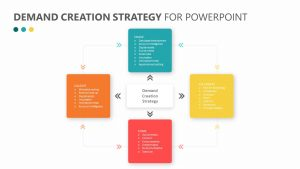 Demand Creation Strategy for PowerPoint