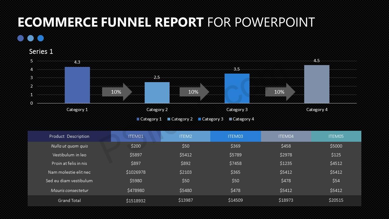 Ecommerce Funnel Report for PowerPoint (1)