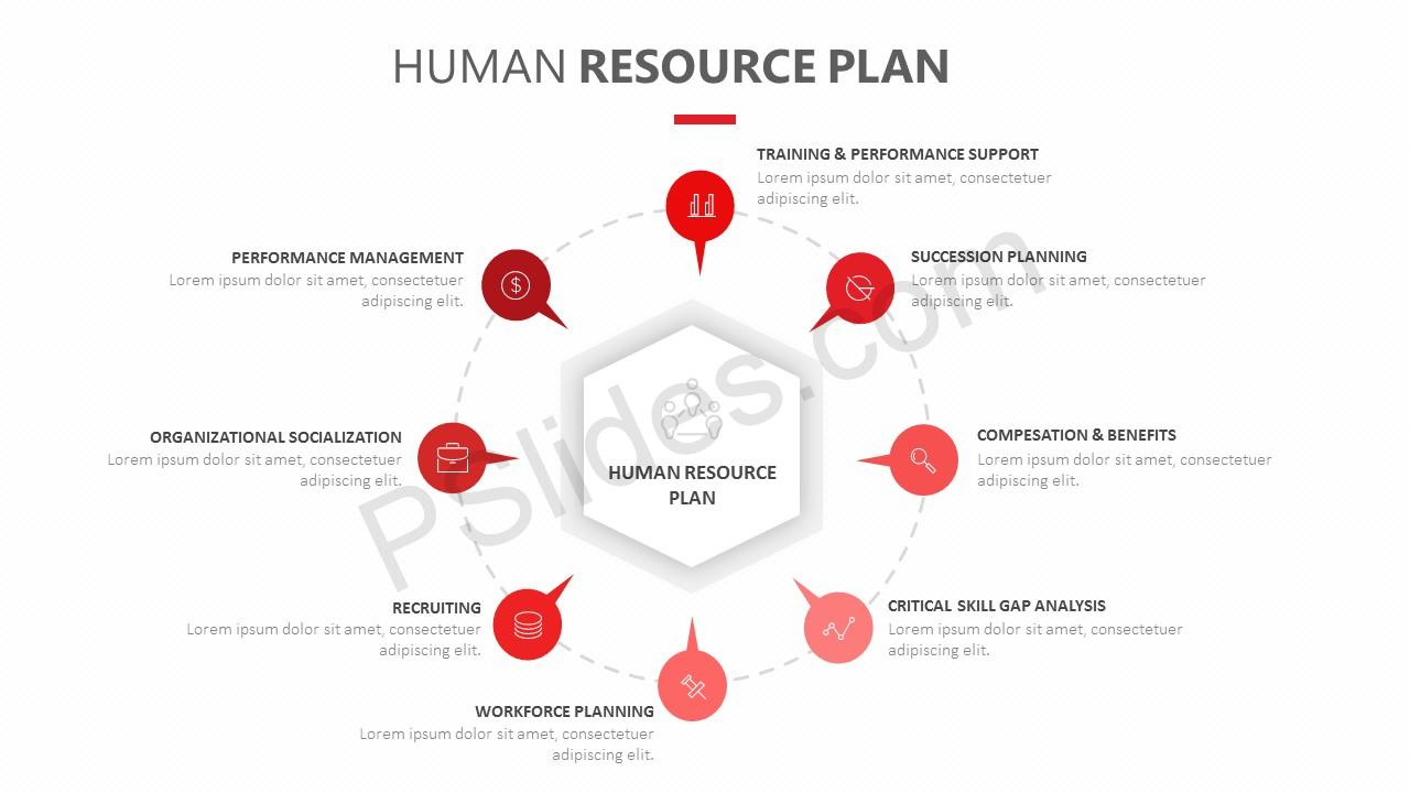Human Resource Plan PowerPoint Template - PSlides