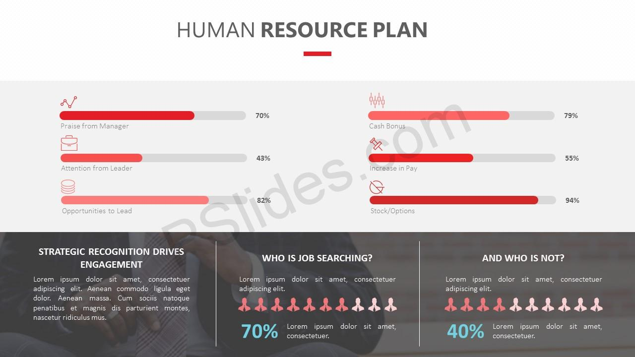 Human Resource Plan PowerPoint Template (5)