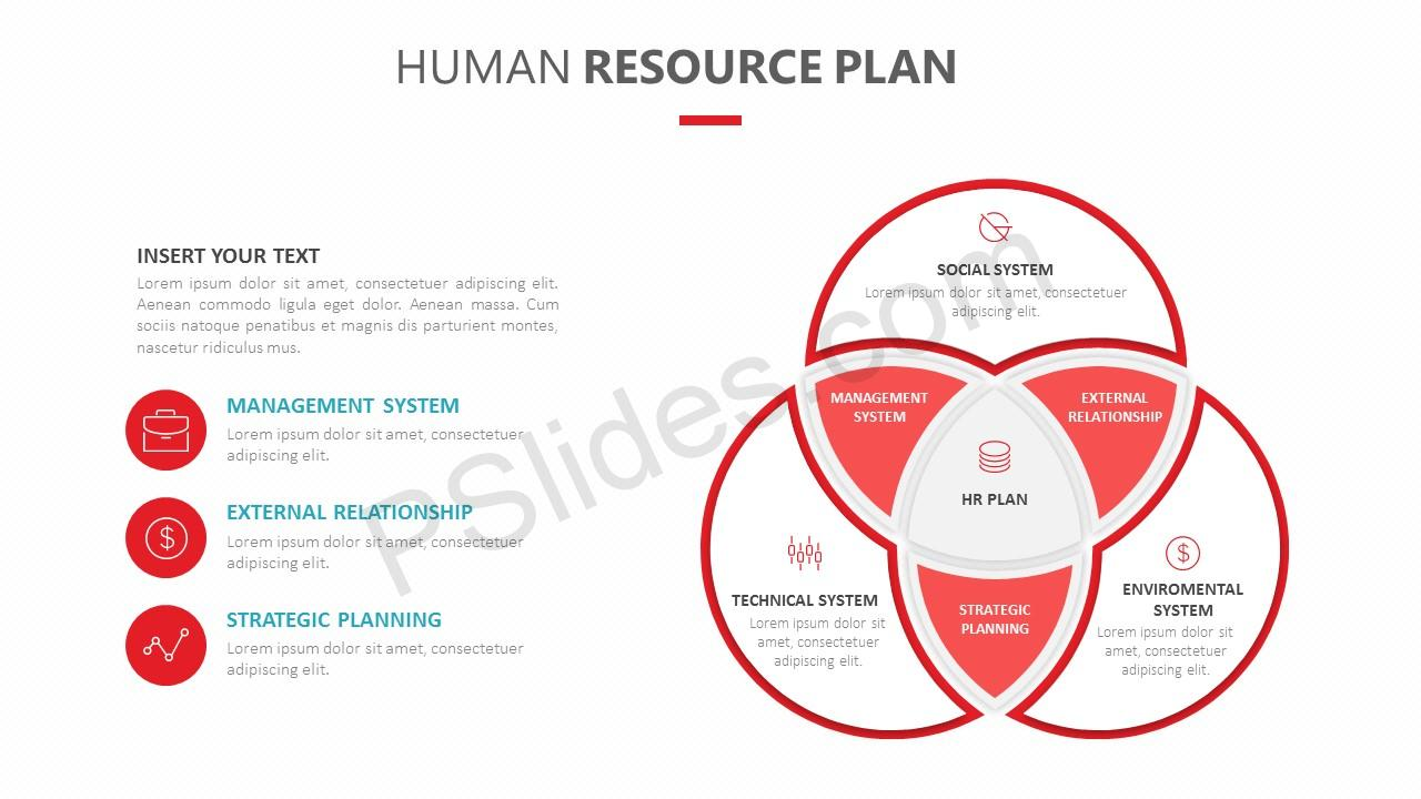human resource plan powerpoint template pslides
