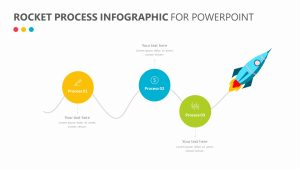 Rocket Process Infographic for PowerPoint (1)