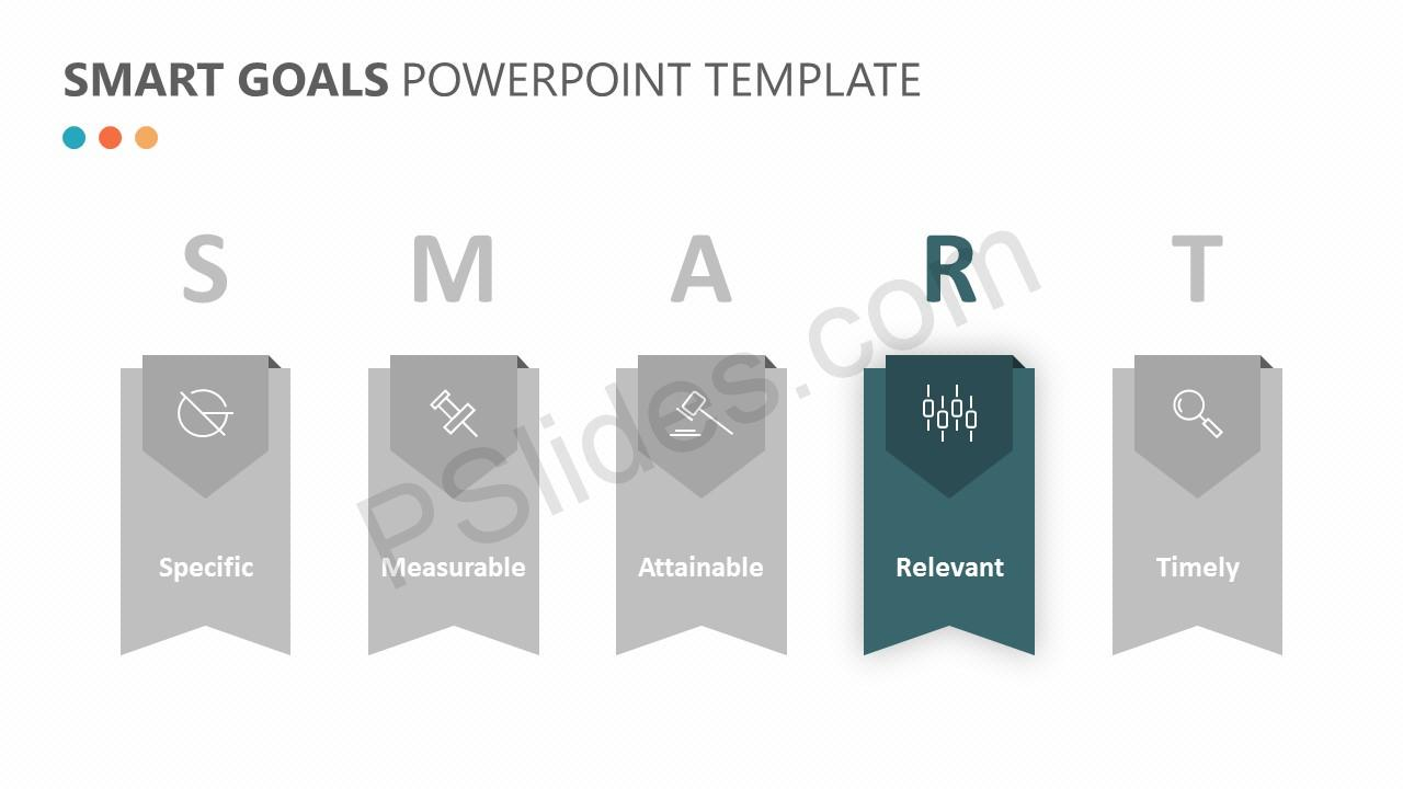 SMART Goals PowerPoint Template Slide 2