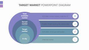 Target Market PowerPoint Diagram