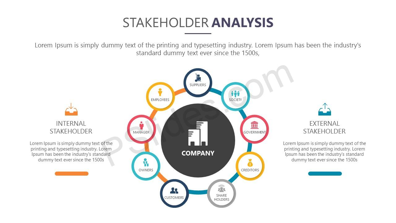 Stakeholder Analysis PowerPoint Template (3)