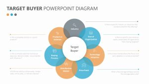 Target Buyer PowerPoint Diagram
