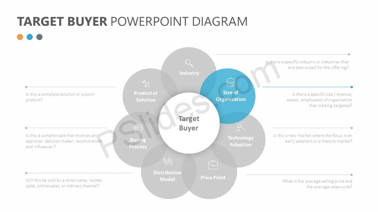 Target Buyer PowerPoint Diagram Slide 2