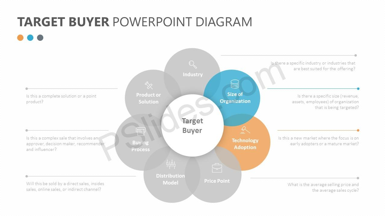 Target Buyer PowerPoint Diagram Slide 3