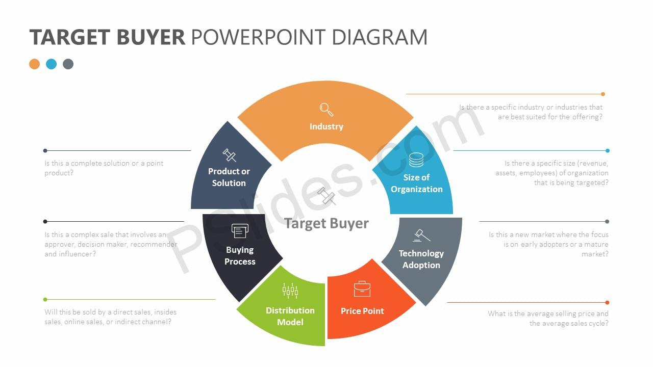 Target Buyer PowerPoint Diagram Slide 4