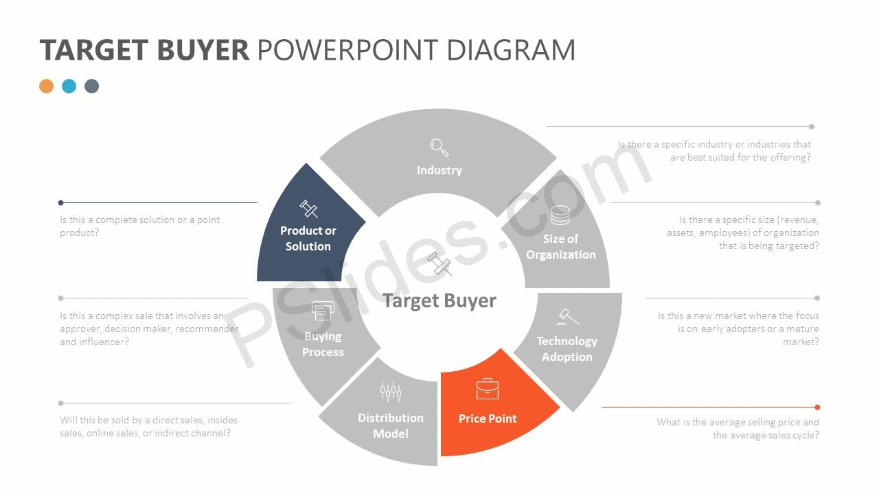 Target Buyer PowerPoint Diagram Slide 5