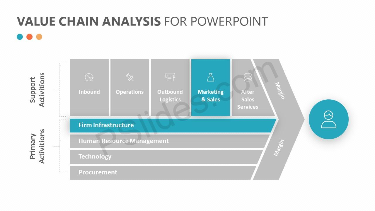 Value Chain Analysis for PowerPoint Slide 3