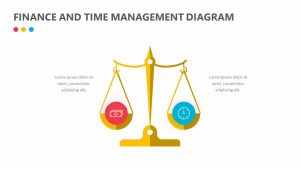 Finance and Time Management Diagram
