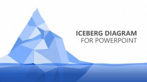 Iceberg Diagram for PowerPoint