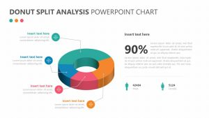 Donut Split Analysis PowerPoint Chart