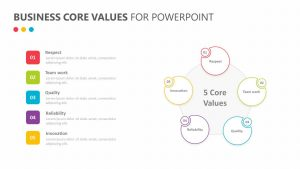 Business Core Values for PowerPoint