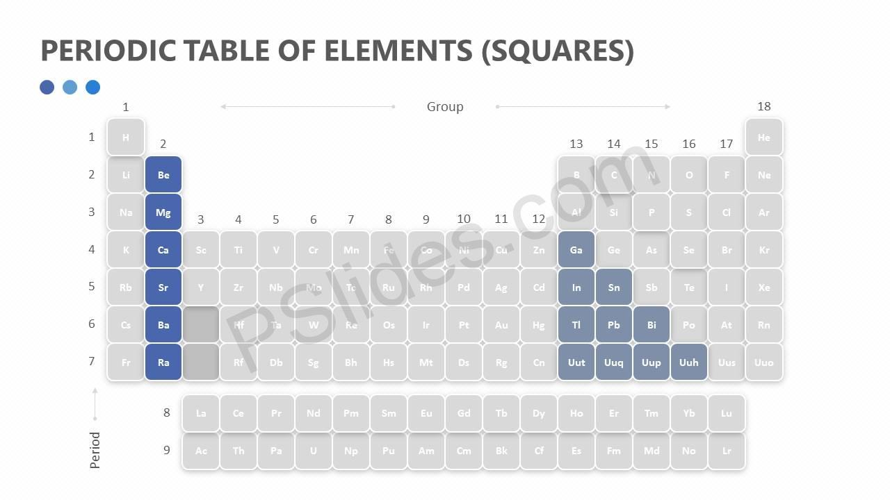 Periodic Table of Elements Slide 2