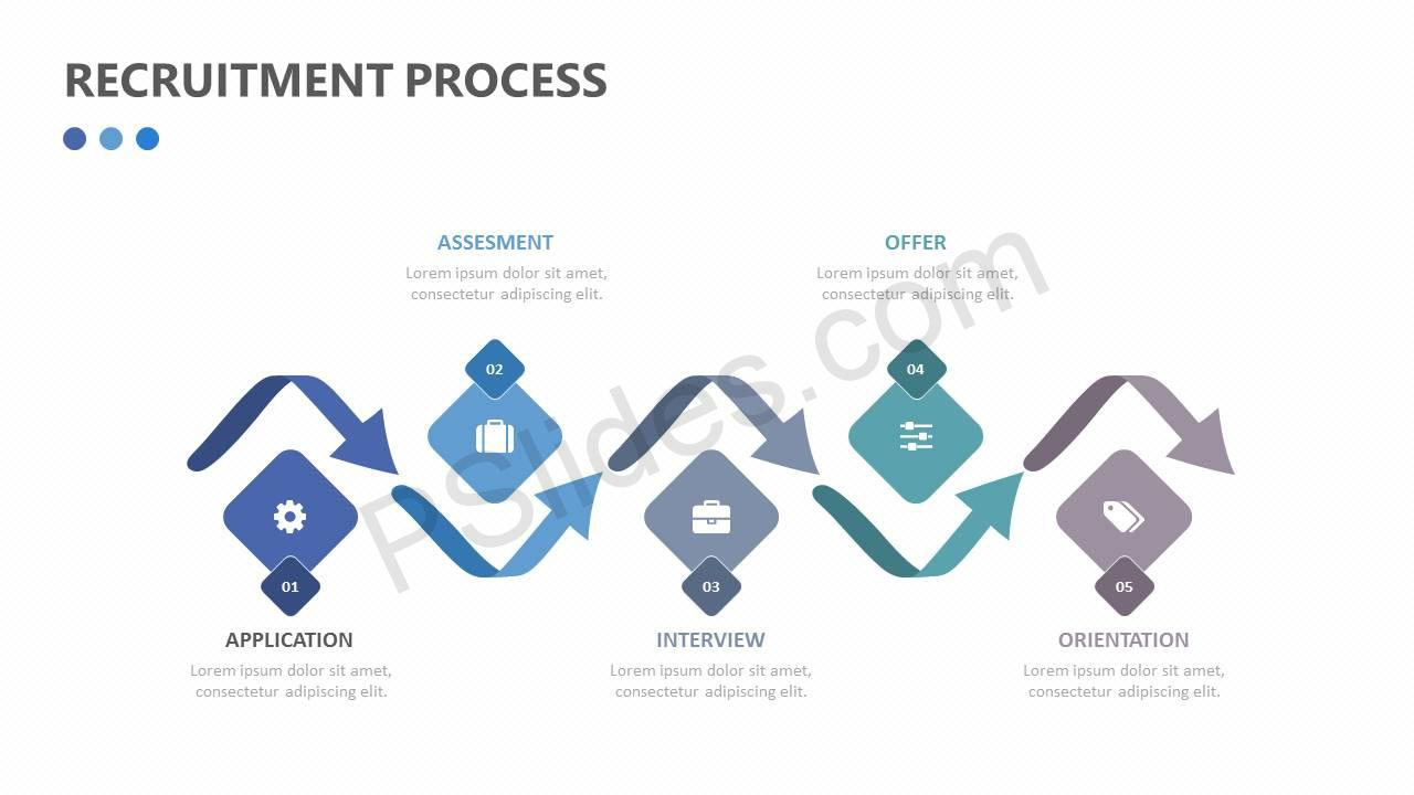 Recruitment Process Powerpoint Template Pslides