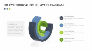 Free 3D Cylindrical Four Layers Diagram