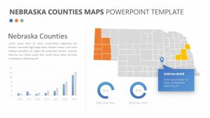 Nebraska Counties Maps PowerPoint Template