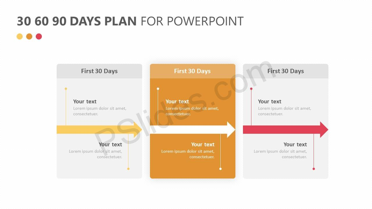 30 60 90 Day Plan Slide 3