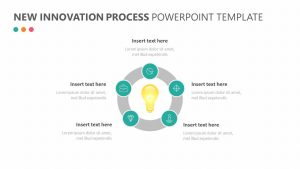 New Innovation Process PowerPoint Template