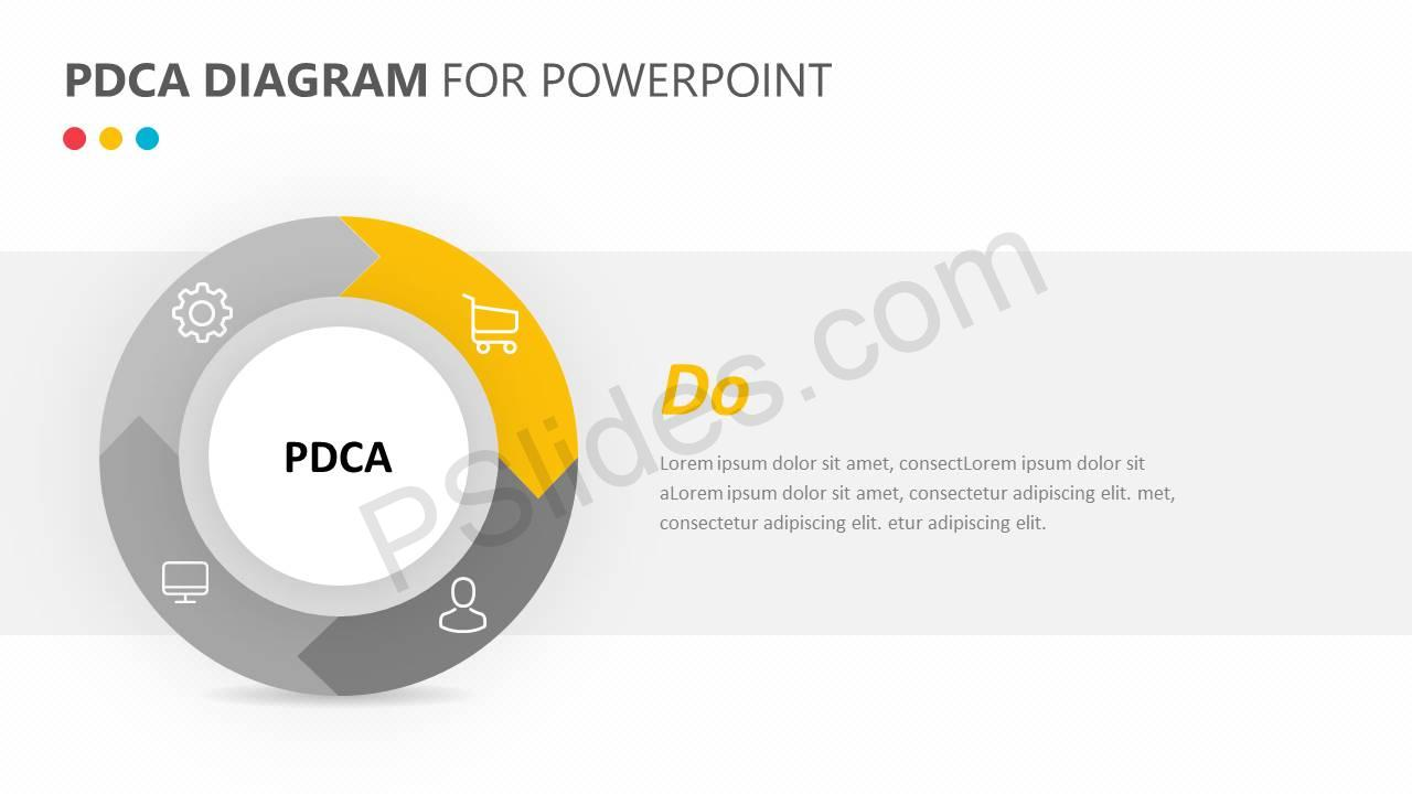 Free PDCA Diagram for PowerPoint - PSlides