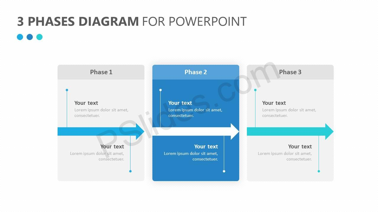 3 Phases Diagram for PowerPoint Slide1