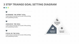 3 Step Triangle Goal Setting Diagram