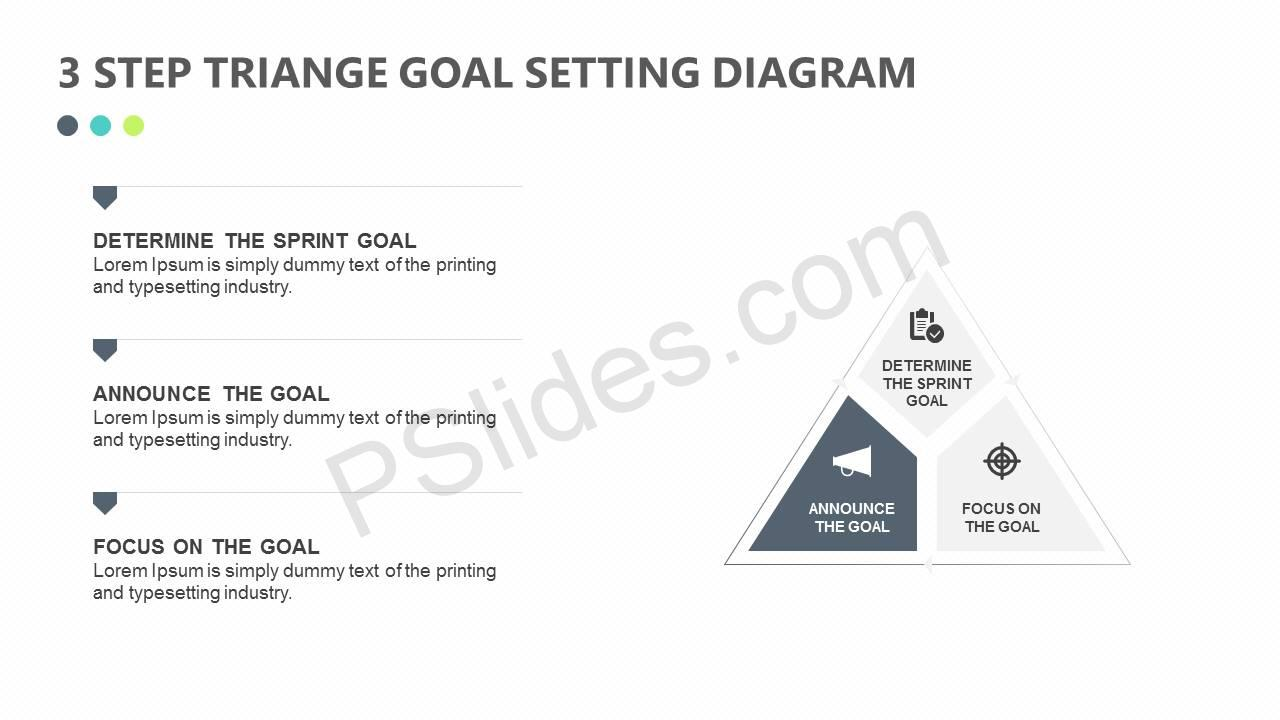 3 Step Triangle Goal Setting Diagram Slide1
